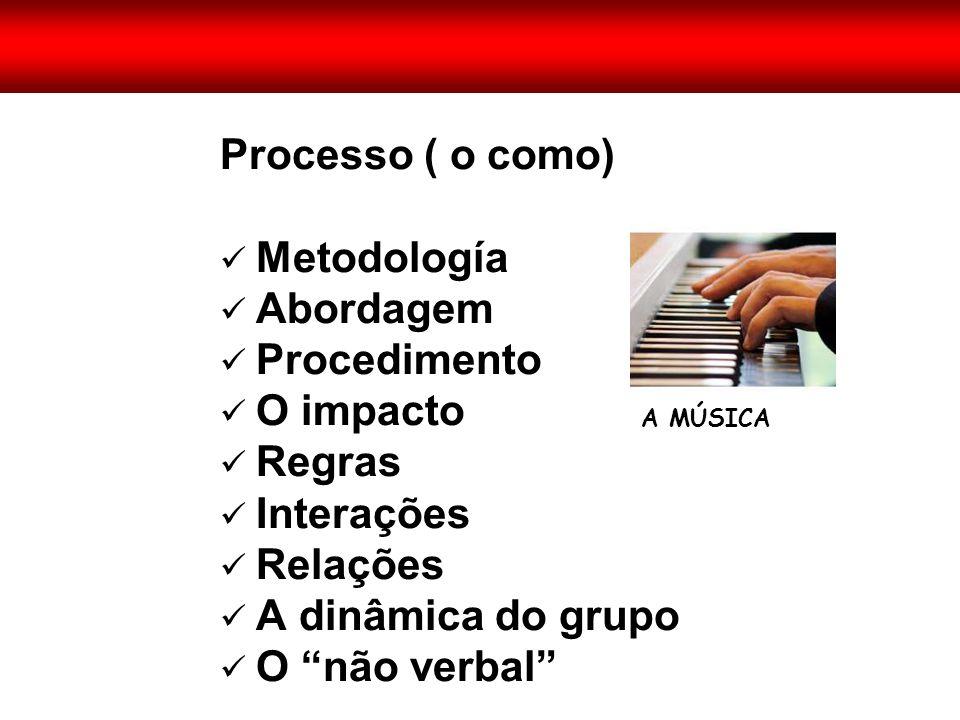"""Processo ( o como)  Metodología  Abordagem  Procedimento  O impacto  Regras  Interações  Relações  A dinâmica do grupo  O """"não verbal"""" A MÚSI"""