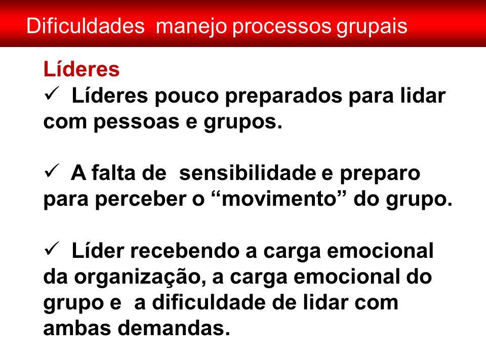 Dificuldades manejo processos grupais Líderes  Líderes pouco preparados para lidar com pessoas e grupos.  A falta de sensibilidade e preparo para pe