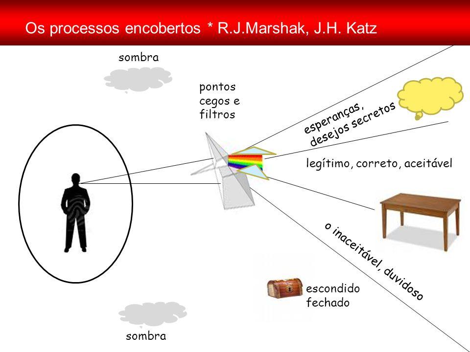 Os processos encobertos * R.J.Marshak, J.H. Katz pontos cegos e filtros sombra legítimo, correto, aceitável escondido fechado o inaceitável, duvidoso