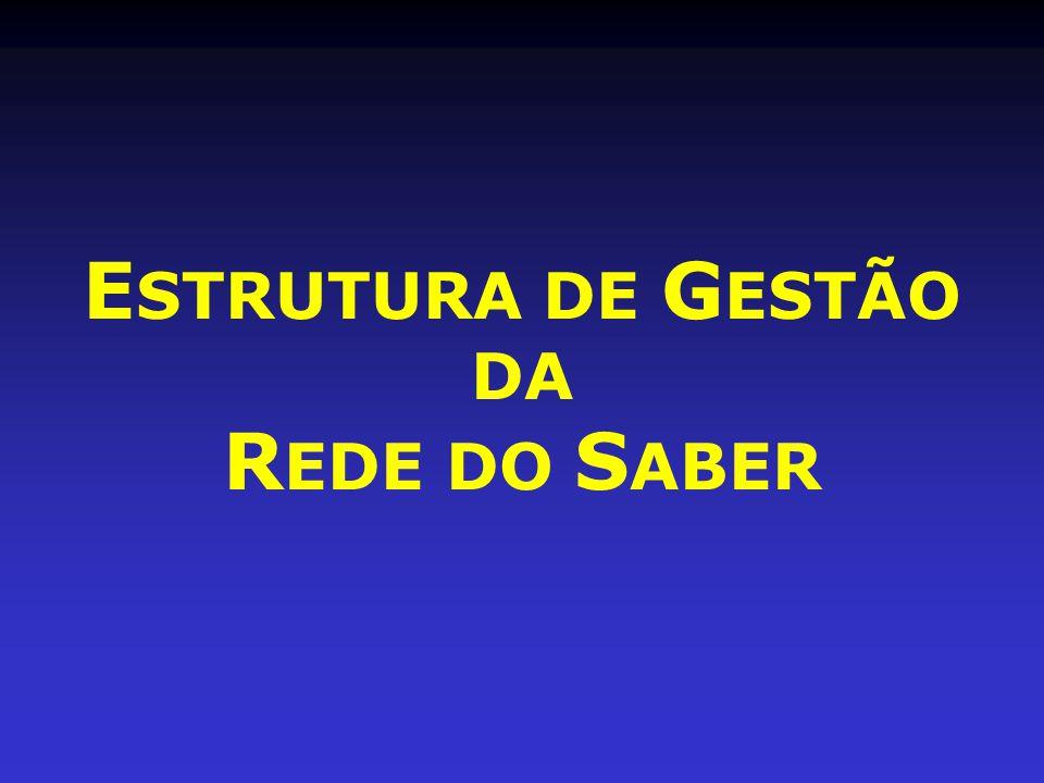 E STRUTURA DE G ESTÃO DA R EDE DO S ABER