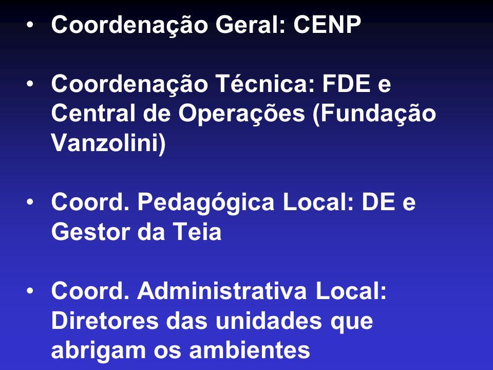 •Coordenação Geral: CENP •Coordenação Técnica: FDE e Central de Operações (Fundação Vanzolini) •Coord.