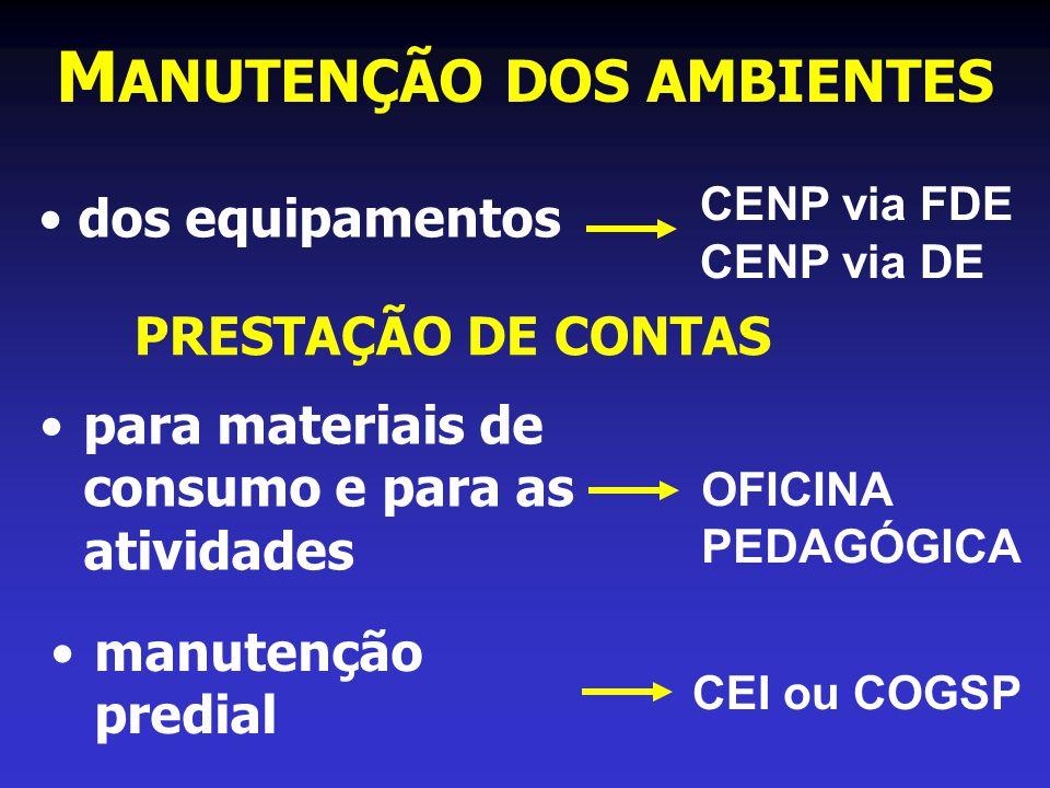 M ANUTENÇÃO DOS AMBIENTES • dos equipamentos CENP via FDE CENP via DE OFICINA PEDAGÓGICA CEI ou COGSP •manutenção predial •para materiais de consumo e para as atividades PRESTAÇÃO DE CONTAS