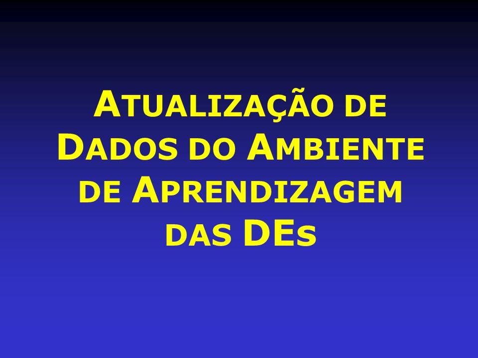 A TUALIZAÇÃO DE D ADOS DO A MBIENTE DE A PRENDIZAGEM DAS DEs