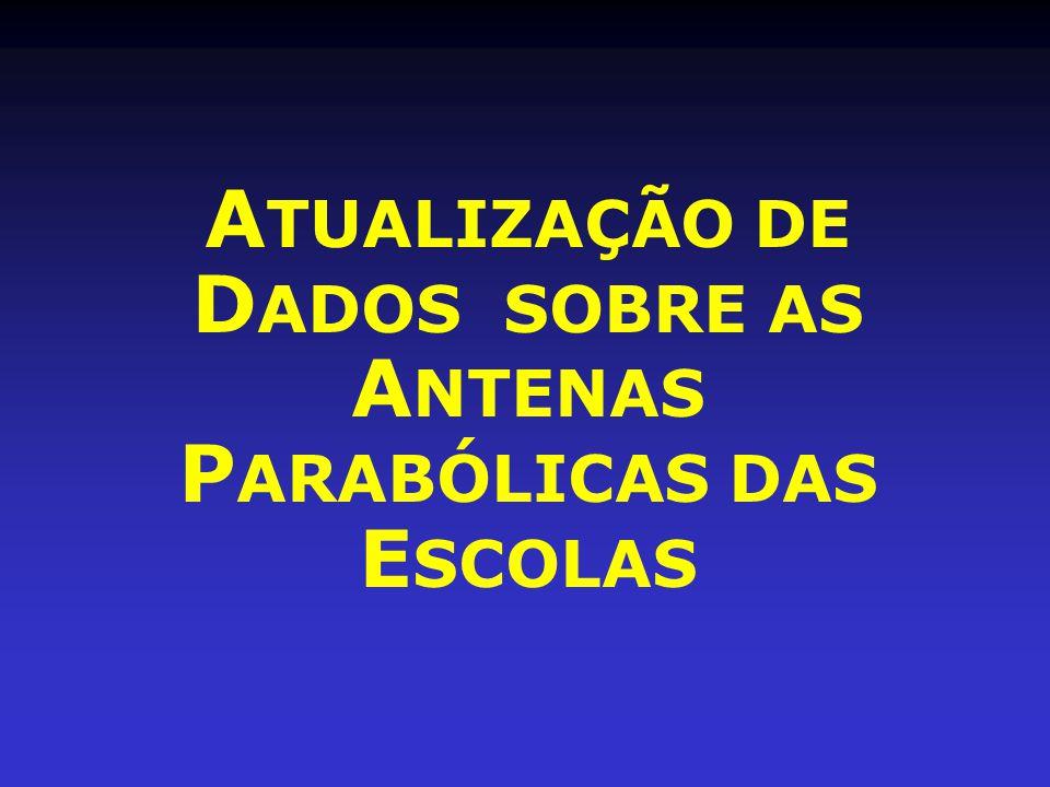 A TUALIZAÇÃO DE D ADOS SOBRE AS A NTENAS P ARABÓLICAS DAS E SCOLAS