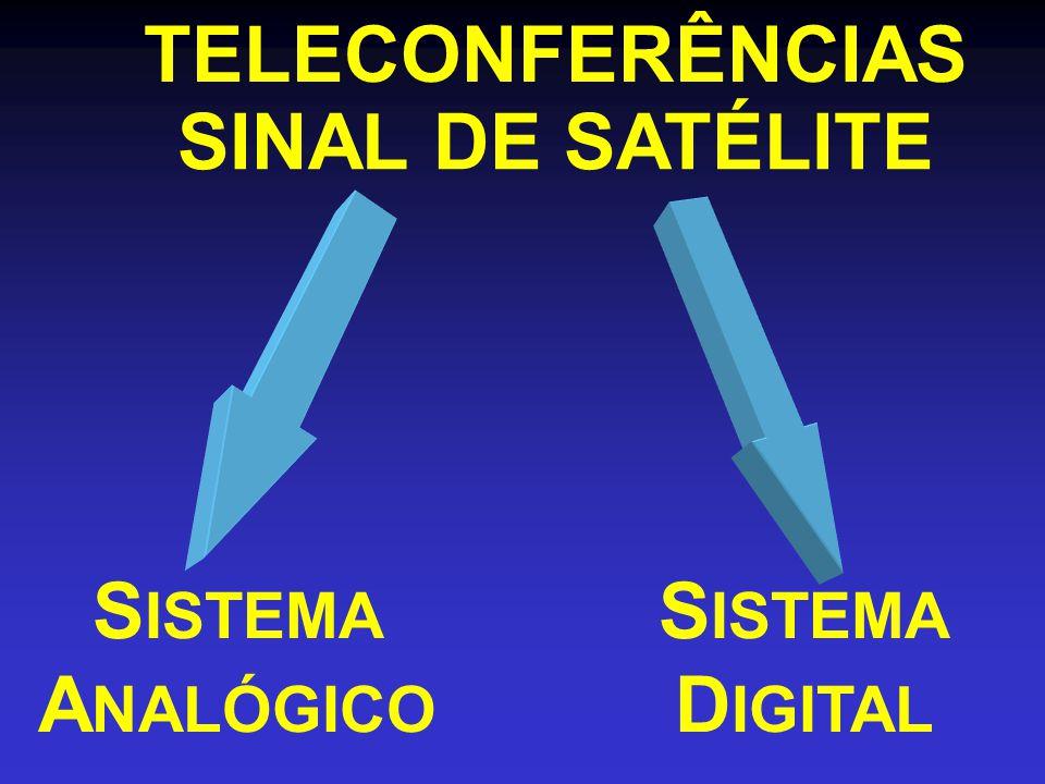 SINAL DE SATÉLITE S ISTEMA A NALÓGICO S ISTEMA D IGITAL TELECONFERÊNCIAS