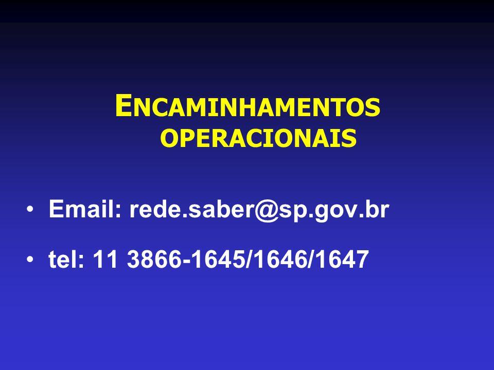 E NCAMINHAMENTOS OPERACIONAIS •Email: rede.saber@sp.gov.br •tel: 11 3866-1645/1646/1647