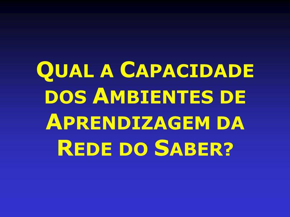 Q UAL A C APACIDADE DOS A MBIENTES DE A PRENDIZAGEM DA R EDE DO S ABER?