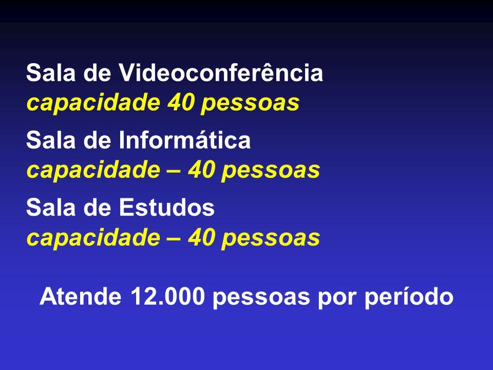 Sala de Videoconferência capacidade 40 pessoas Sala de Informática capacidade – 40 pessoas Sala de Estudos capacidade – 40 pessoas Atende 12.000 pessoas por período