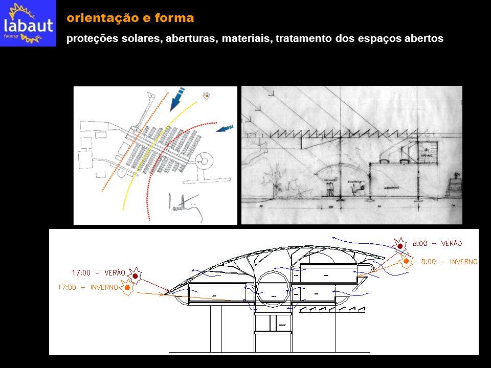 orientação e forma proteções solares, aberturas, materiais, tratamento dos espaços abertos