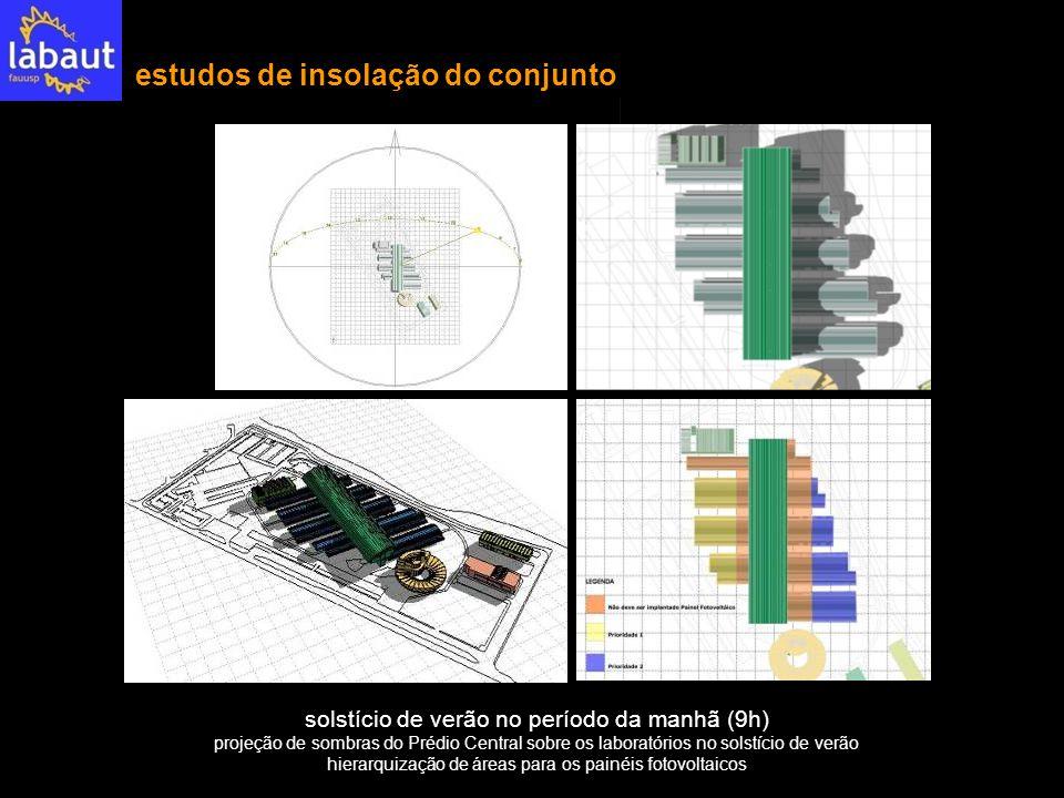 estudos de insolação do conjunto solstício de verão no período da manhã (9h) projeção de sombras do Prédio Central sobre os laboratórios no solstício