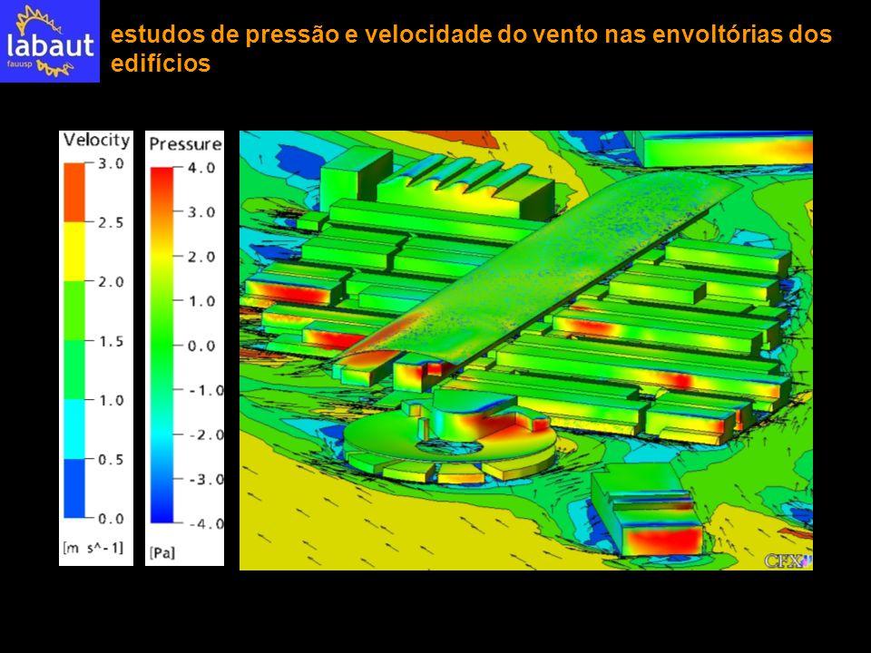 estudos de pressão e velocidade do vento nas envoltórias dos edifícios