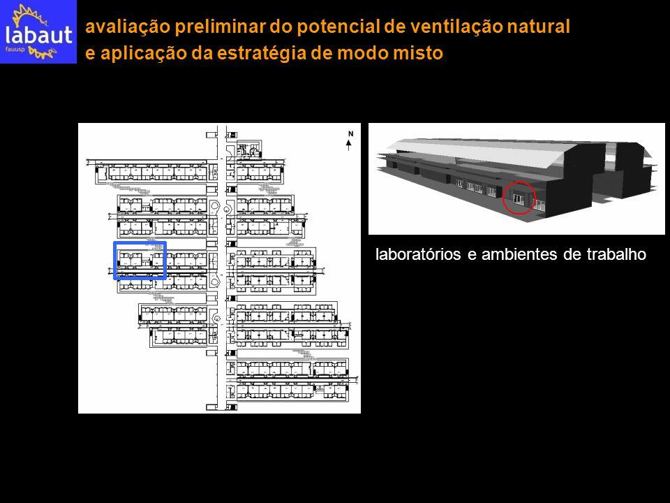 laboratórios e ambientes de trabalho avaliação preliminar do potencial de ventilação natural e aplicação da estratégia de modo misto
