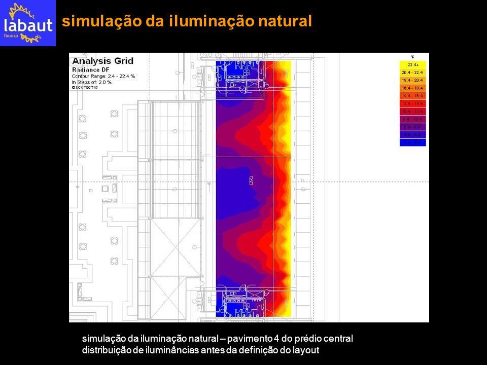 simulação da iluminação natural – pavimento 4 do prédio central distribuição de iluminâncias antes da definição do layout simulação da iluminação natu