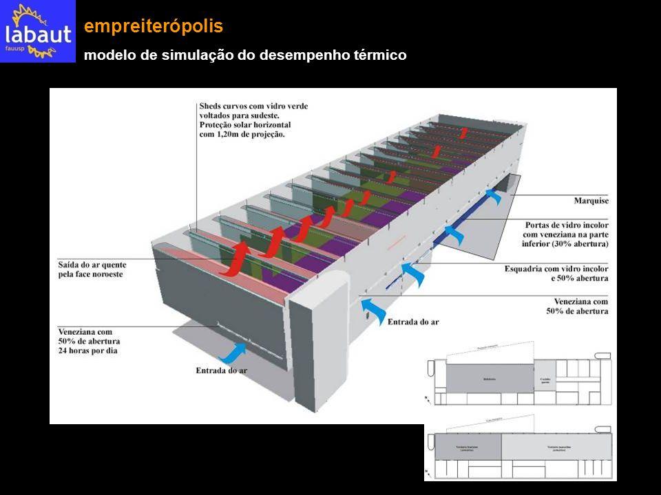 empreiterópolis modelo de simulação do desempenho térmico
