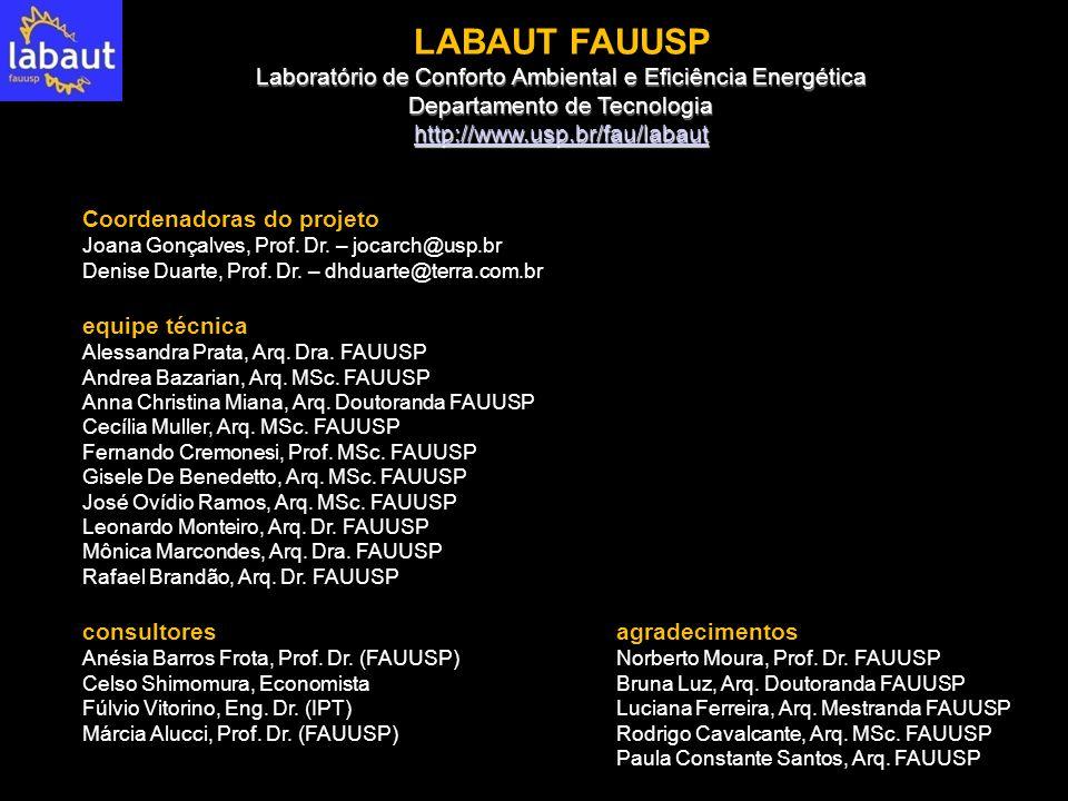 LABAUT FAUUSP Laboratório de Conforto Ambiental e Eficiência Energética Departamento de Tecnologia http://www.usp.br/fau/labaut Coordenadoras do proje