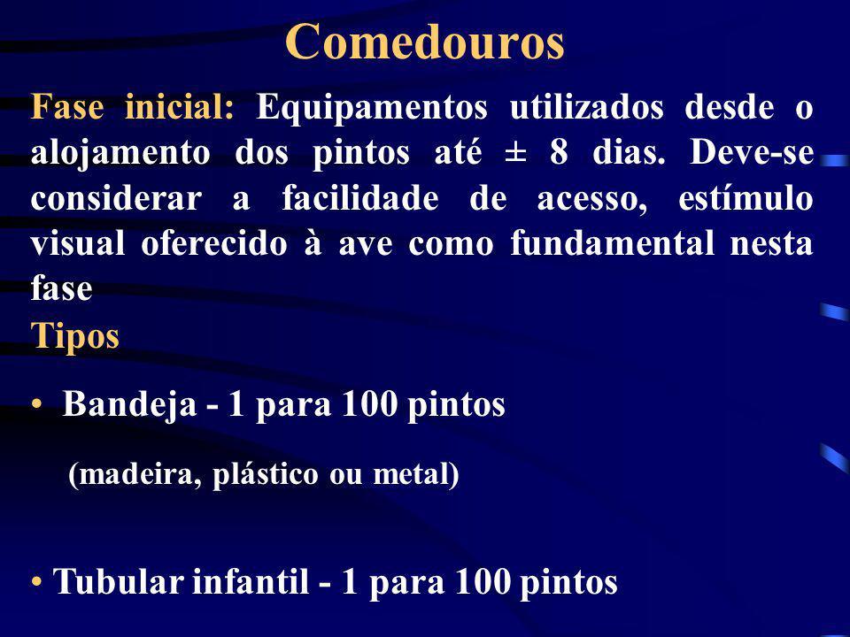 Comedouros Fase inicial: Equipamentos utilizados desde o alojamento dos pintos até ± 8 dias. Deve-se considerar a facilidade de acesso, estímulo visua