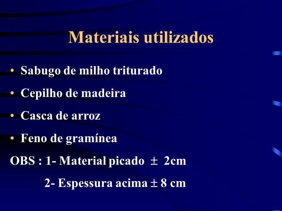 Materiais utilizados • Sabugo de milho triturado • Cepilho de madeira • Casca de arroz • Feno de gramínea OBS : 1- Material picado  2cm 2- Espessura