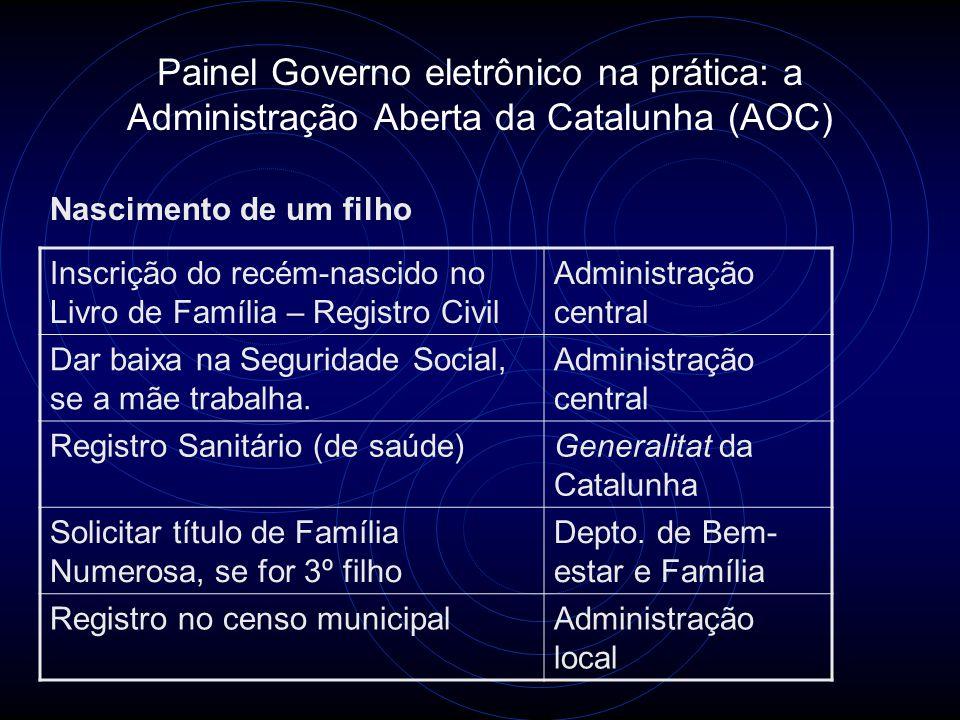 Painel Governo eletrônico na prática: a Administração Aberta da Catalunha (AOC) Nascimento de um filho Inscrição do recém-nascido no Livro de Família