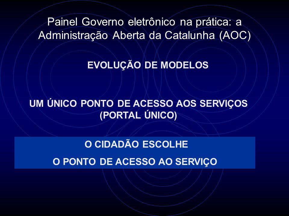 Painel Governo eletrônico na prática: a Administração Aberta da Catalunha (AOC) EVOLUÇÃO DE MODELOS UM ÚNICO PONTO DE ACESSO AOS SERVIÇOS (PORTAL ÚNICO) O CIDADÃO ESCOLHE O PONTO DE ACESSO AO SERVIÇO