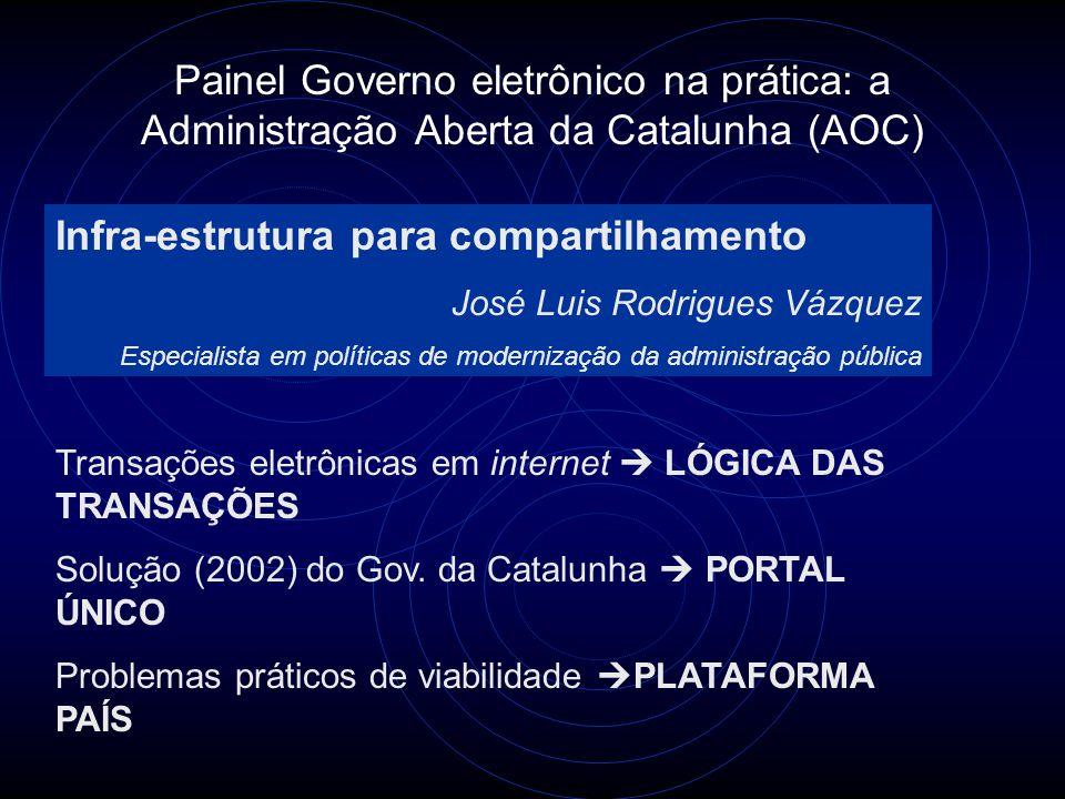 Painel Governo eletrônico na prática: a Administração Aberta da Catalunha (AOC) Infra-estrutura para compartilhamento José Luis Rodrigues Vázquez Espe