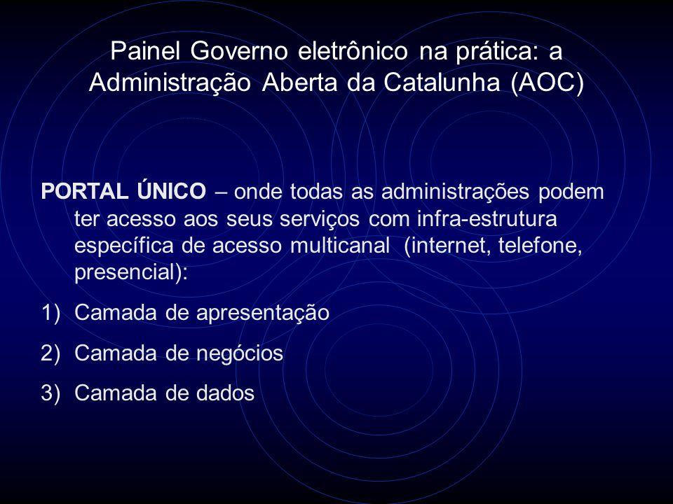 Painel Governo eletrônico na prática: a Administração Aberta da Catalunha (AOC) PORTAL ÚNICO – onde todas as administrações podem ter acesso aos seus serviços com infra-estrutura específica de acesso multicanal (internet, telefone, presencial): 1)Camada de apresentação 2)Camada de negócios 3)Camada de dados