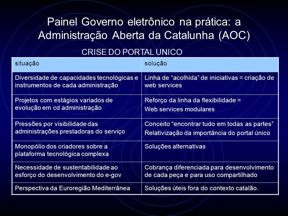 Painel Governo eletrônico na prática: a Administração Aberta da Catalunha (AOC) CRISE DO PORTAL UNICO situaçãosolução Diversidade de capacidades tecno