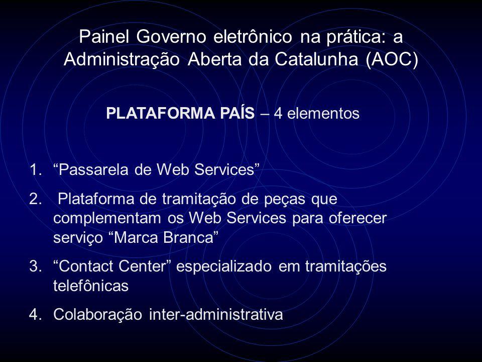 """Painel Governo eletrônico na prática: a Administração Aberta da Catalunha (AOC) PLATAFORMA PAÍS – 4 elementos 1.""""Passarela de Web Services"""" 2. Platafo"""