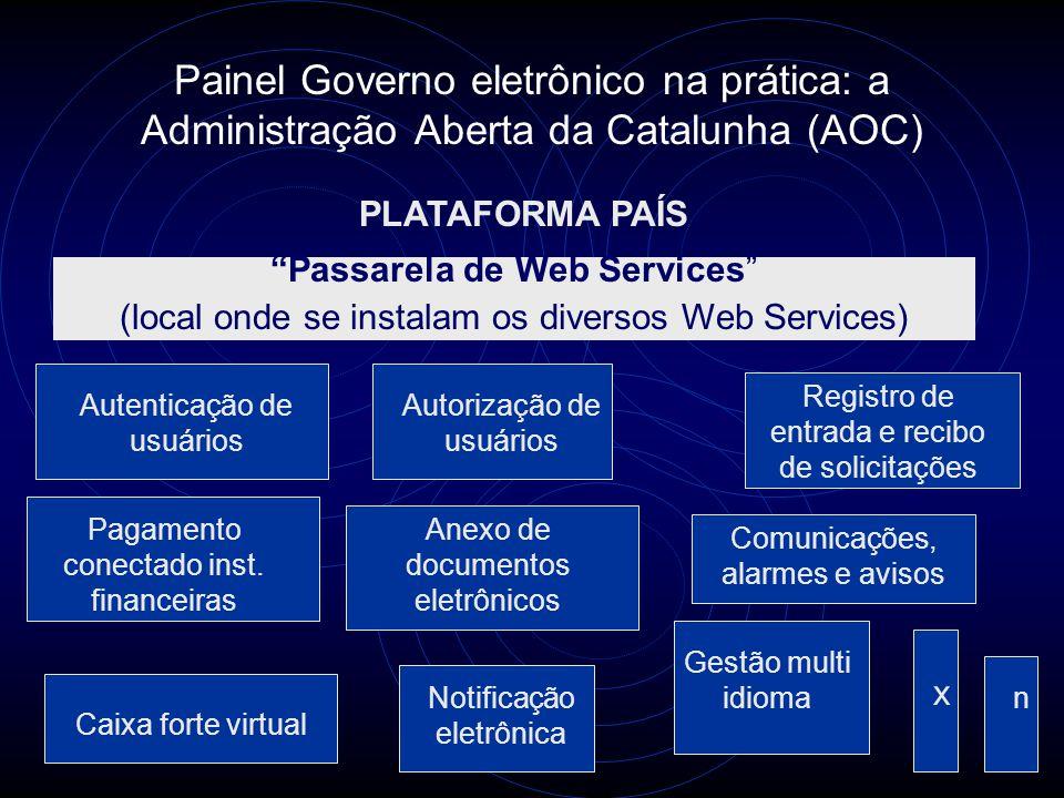 Painel Governo eletrônico na prática: a Administração Aberta da Catalunha (AOC) PLATAFORMA PAÍS Passarela de Web Services (local onde se instalam os diversos Web Services) Autenticação de usuários Autorização de usuários Registro de entrada e recibo de solicitações Pagamento conectado inst.