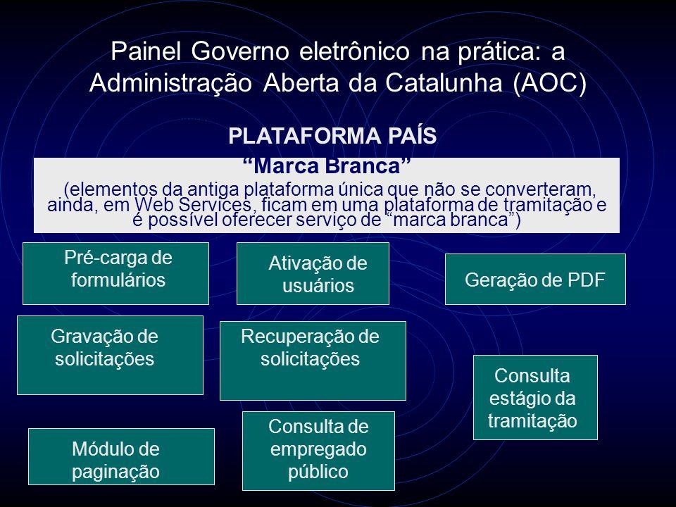 """Painel Governo eletrônico na prática: a Administração Aberta da Catalunha (AOC) PLATAFORMA PAÍS """"Marca Branca"""" (elementos da antiga plataforma única q"""