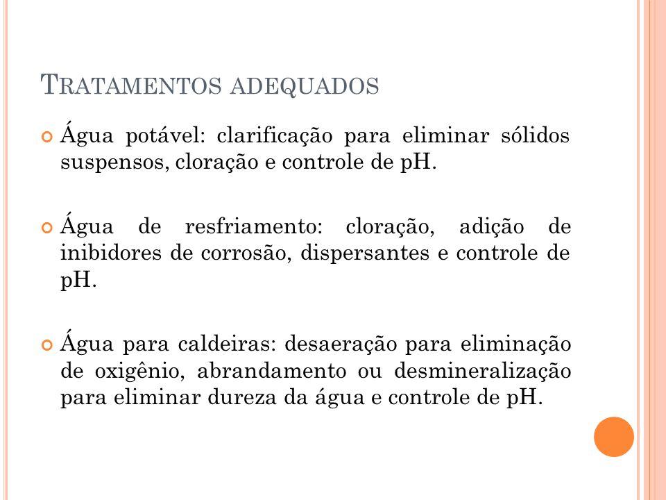 T RATAMENTOS ADEQUADOS Água potável: clarificação para eliminar sólidos suspensos, cloração e controle de pH.