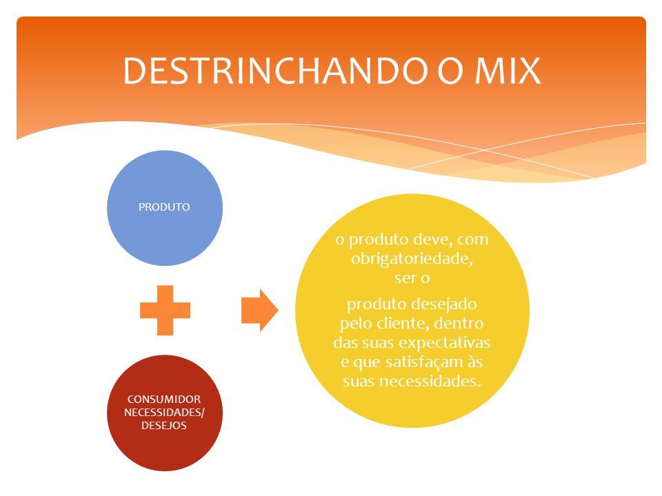 DESTRINCHANDO O MIX PRODUTO CONSUMIDOR NECESSIDADES/ DESEJOS o produto deve, com obrigatoriedade, ser o produto desejado pelo cliente, dentro das suas