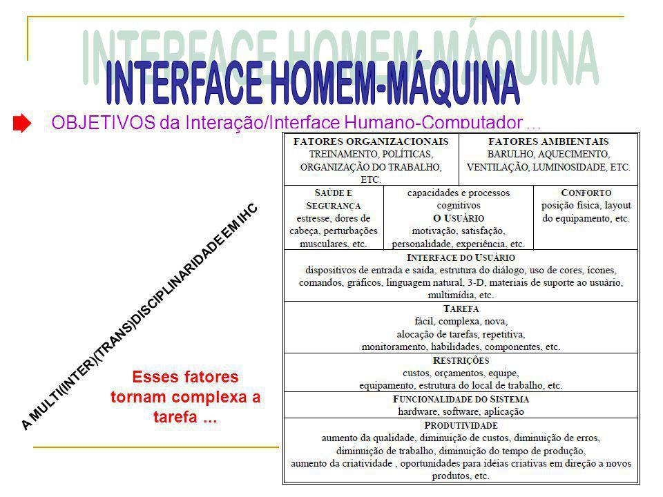 OBJETIVOS da Interação/Interface Humano-Computador... A MULTI(INTER)(TRANS)DISCIPLINARIDADE EM IHC Esses fatores tornam complexa a tarefa...