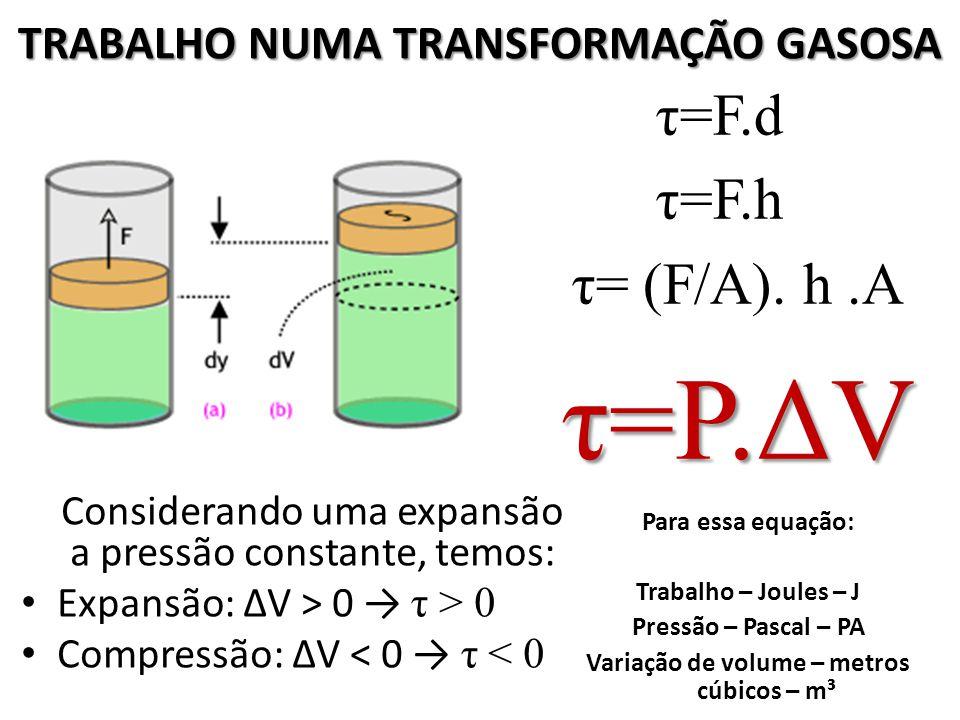 TRABALHO NUMA TRANSFORMAÇÃO GASOSA τ=F.d τ=F.h τ= (F/A). h.A τ=P.ΔV Considerando uma expansão a pressão constante, temos: • Expansão: ΔV > 0 → τ > 0 •