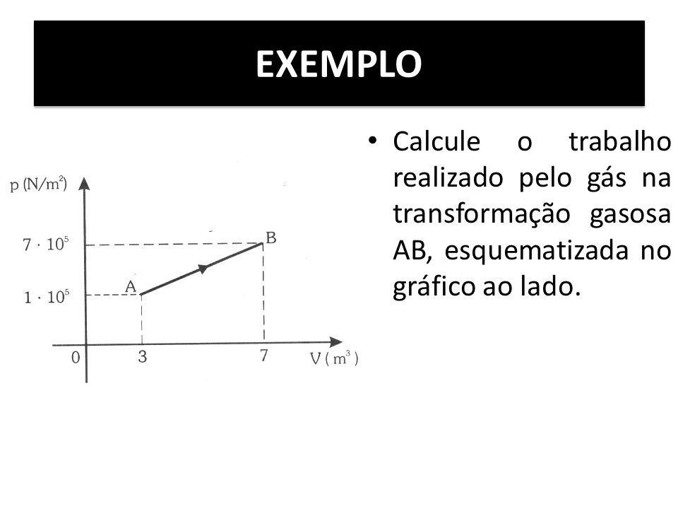 EXEMPLO • Calcule o trabalho realizado pelo gás na transformação gasosa AB, esquematizada no gráfico ao lado.