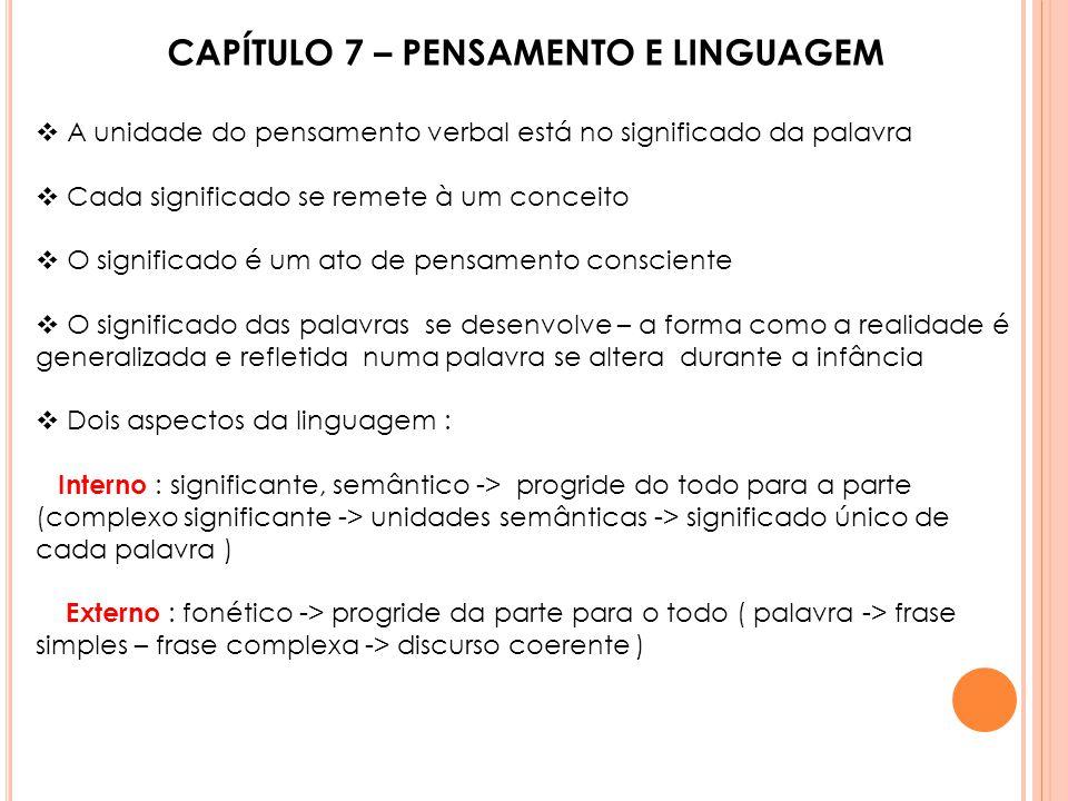 CAPÍTULO 7 – PENSAMENTO E LINGUAGEM  A unidade do pensamento verbal está no significado da palavra  Cada significado se remete à um conceito  O sig