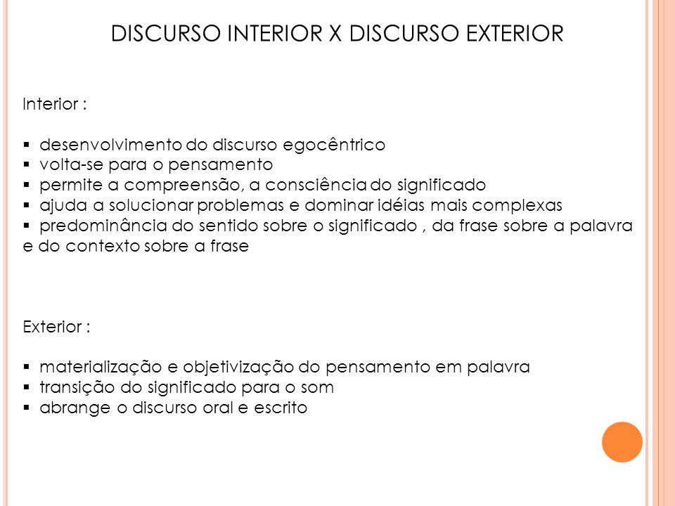 DISCURSO INTERIOR X DISCURSO EXTERIOR Interior :  desenvolvimento do discurso egocêntrico  volta-se para o pensamento  permite a compreensão, a con