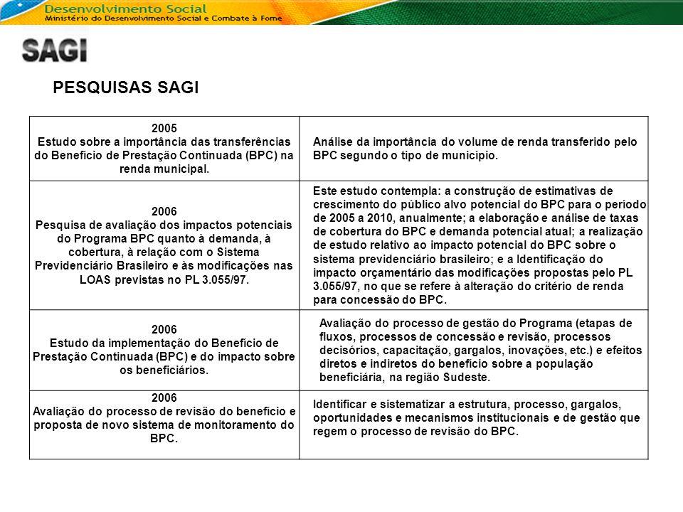 2005 Estudo sobre a importância das transferências do Benefício de Prestação Continuada (BPC) na renda municipal. Análise da importância do volume de