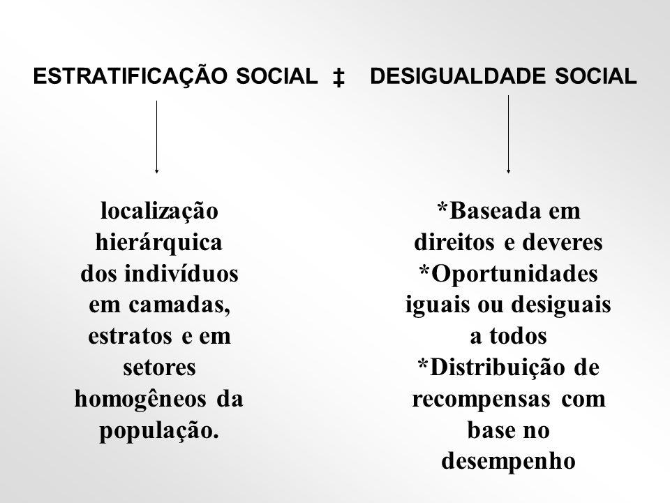 ESTRATIFICAÇÃO SOCIAL ‡ DESIGUALDADE SOCIAL localização hierárquica dos indivíduos em camadas, estratos e em setores homogêneos da população. *Baseada