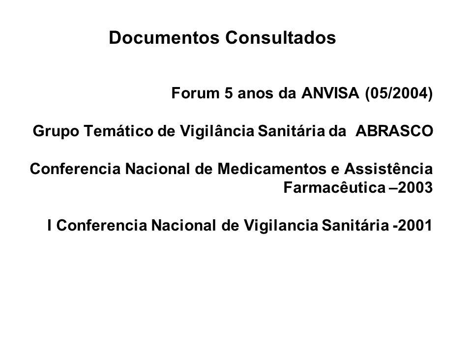 Forum 5 anos da ANVISA (05/2004) Grupo Temático de Vigilância Sanitária da ABRASCO Conferencia Nacional de Medicamentos e Assistência Farmacêutica –2003 I Conferencia Nacional de Vigilancia Sanitária -2001 Documentos Consultados
