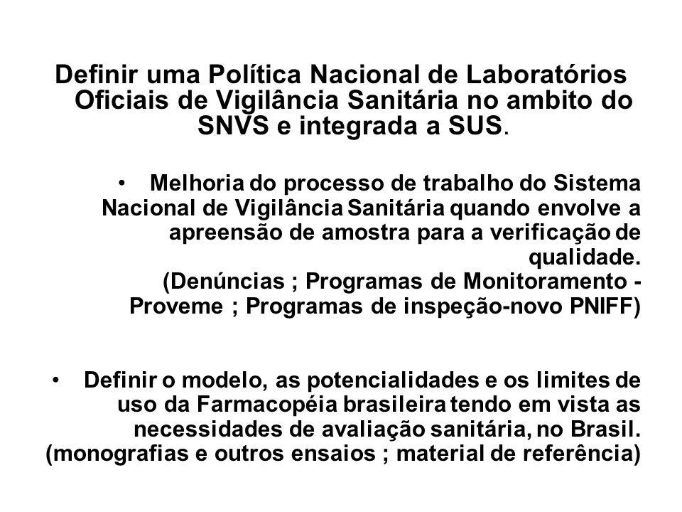 Definir uma Política Nacional de Laboratórios Oficiais de Vigilância Sanitária no ambito do SNVS e integrada a SUS.