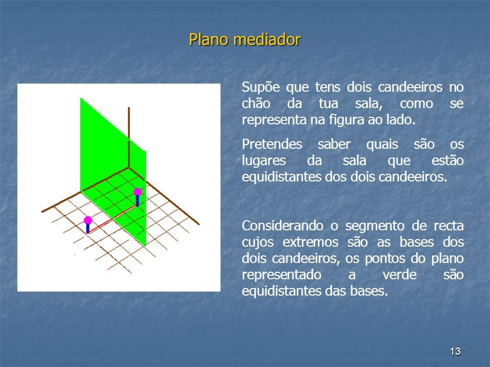 13 Plano mediador Supõe que tens dois candeeiros no chão da tua sala, como se representa na figura ao lado. Pretendes saber quais são os lugares da sa