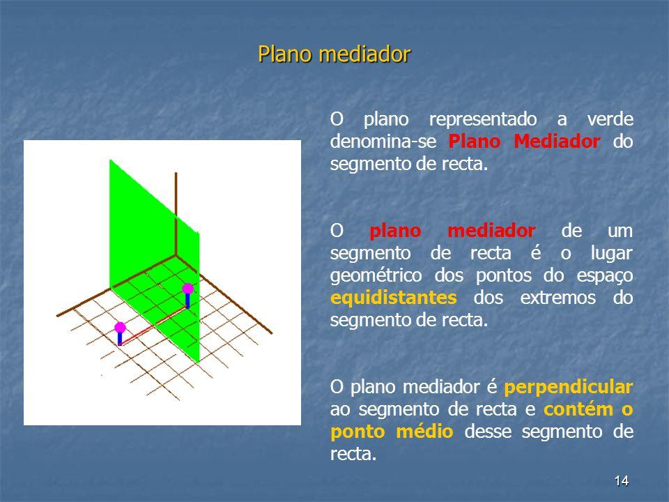 14 Plano mediador O plano representado a verde denomina-se Plano Mediador do segmento de recta. O plano mediador de um segmento de recta é o lugar geo