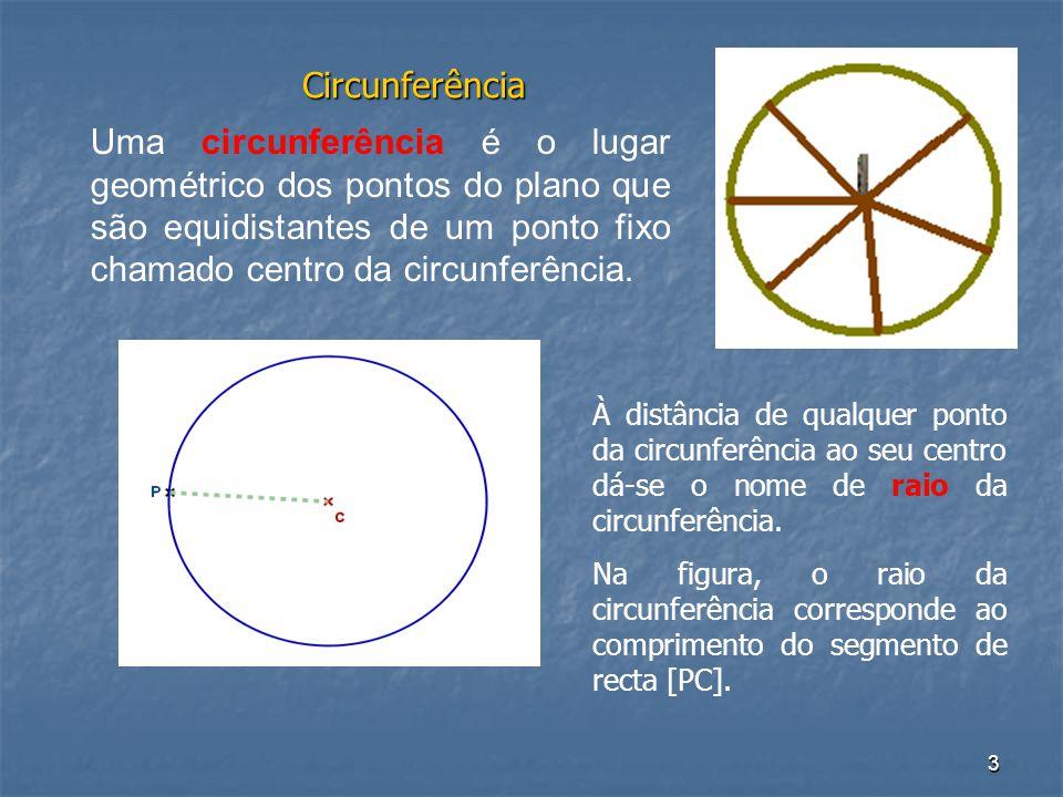 3 Circunferência Uma circunferência é o lugar geométrico dos pontos do plano que são equidistantes de um ponto fixo chamado centro da circunferência.