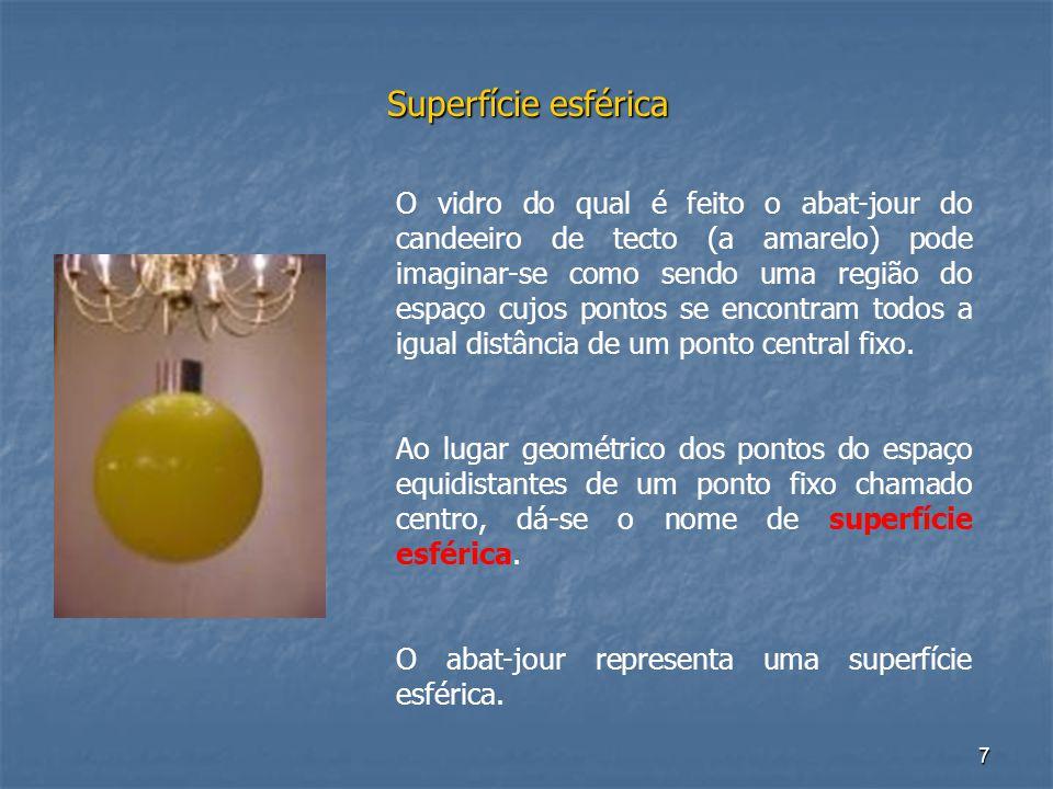 7 Superfície esférica O vidro do qual é feito o abat-jour do candeeiro de tecto (a amarelo) pode imaginar-se como sendo uma região do espaço cujos pon
