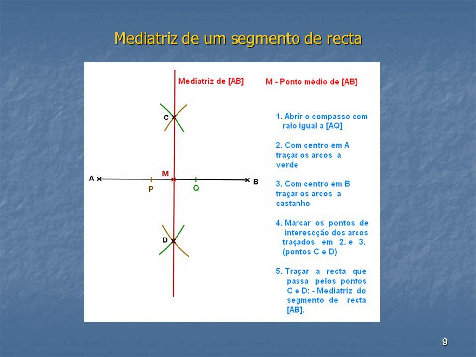 10 Mediatriz de um segmento de recta Propriedades: • Um ponto qualquer da mediatriz de um segmento de recta é equidistante dos extremos desse segmento.