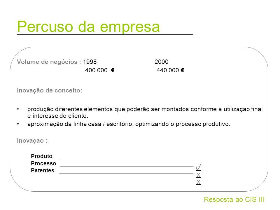 Resposta ao CIS III Percuso da empresa Volume de negócios : 1998 2000 400 000 € 440 000 € Inovação de conceito: • produção diferentes elementos que poderão ser montados conforme a utilizaçao final e interesse do cliente.