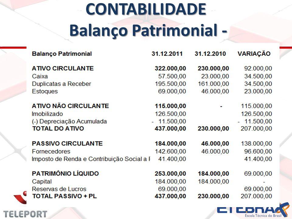 CONTABILIDADE Balanço Patrimonial -