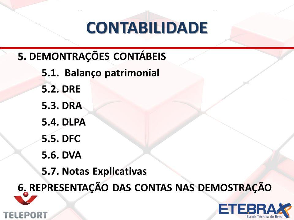 CONTABILIDADE 5 5.DEMONTRAÇÕES CONTÁBEIS 5.1. Balanço patrimonial 5.2.