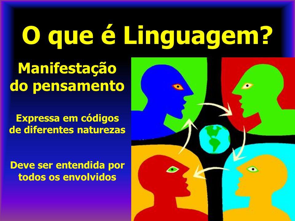 O que é Linguagem? Manifestação do pensamento Expressa em códigos de diferentes naturezas Deve ser entendida por todos os envolvidos