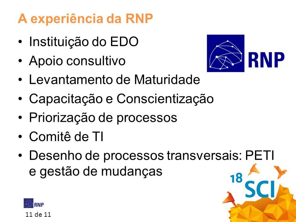 11 de 11 A experiência da RNP •Instituição do EDO •Apoio consultivo •Levantamento de Maturidade •Capacitação e Conscientização •Priorização de process